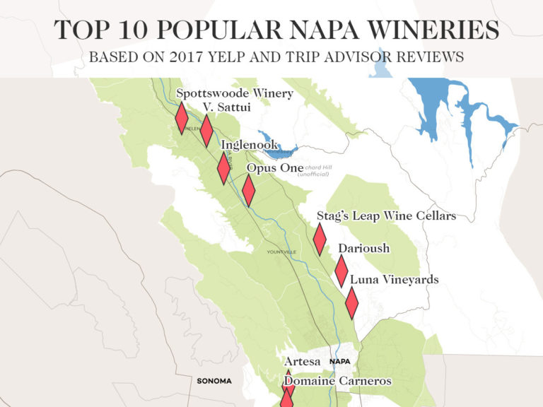 10-top-wineries-napa-list-2017
