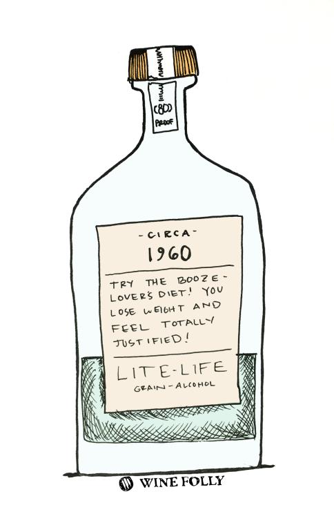 1960s gin craze