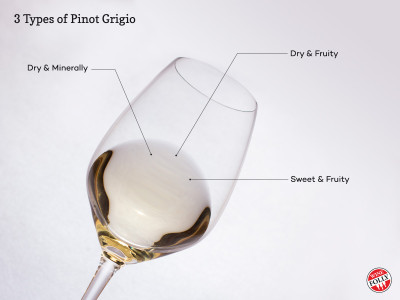 3 Styles of Pinot Grigio white wine glass