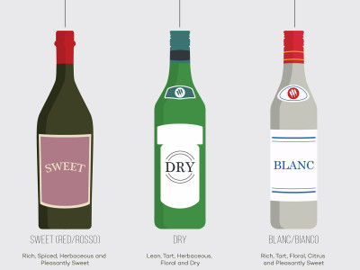 Exploring the Styles of Vermouth