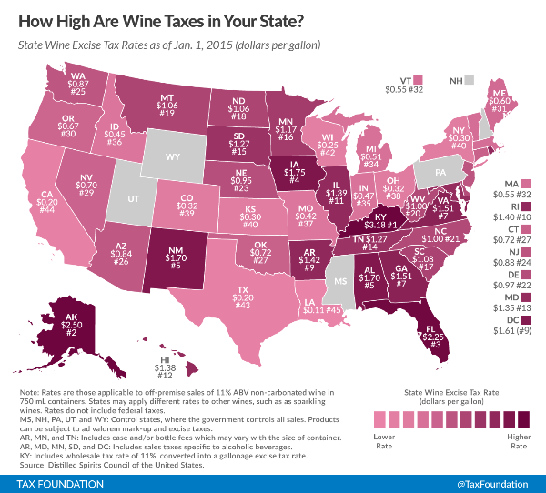 Wine Taxes by State from Tax Foundation