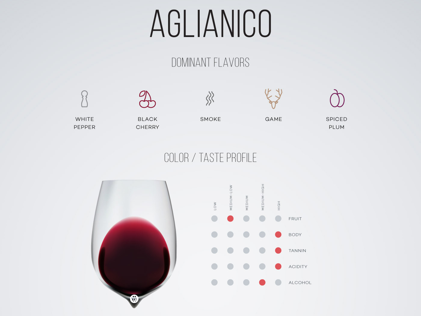 Aglianico-wine-taste-winefolly-excerpt