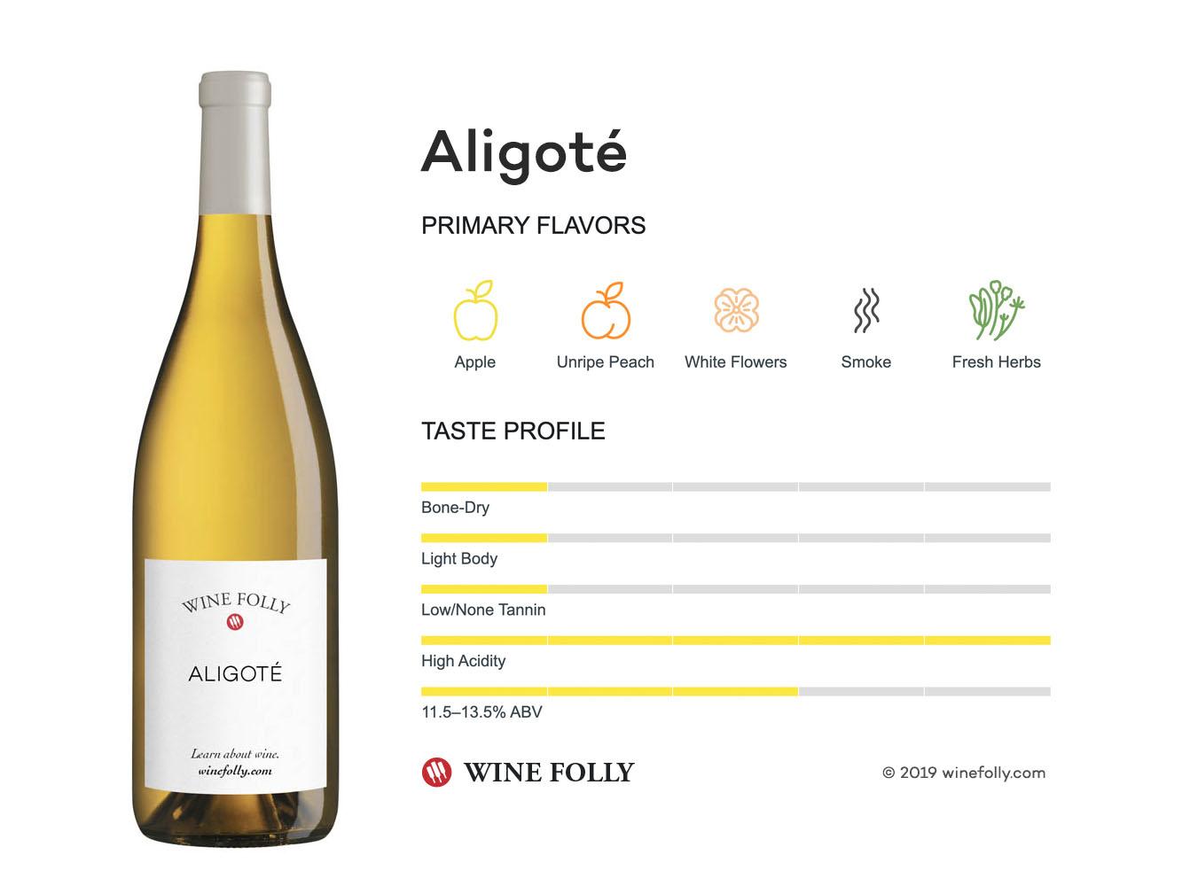 Aligote-wine-tasting-WineFolly