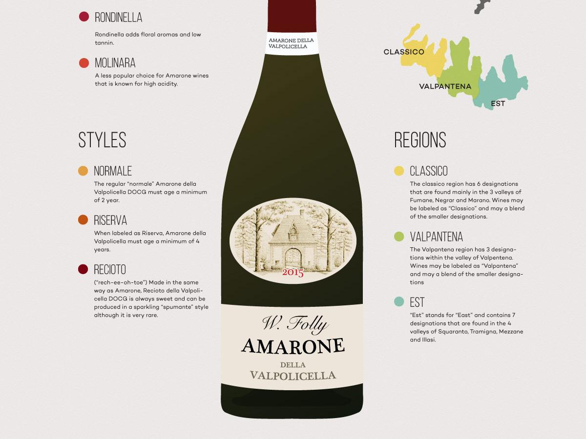 Amarone-della-Valpolicella-wine-information-sheet-excerpt