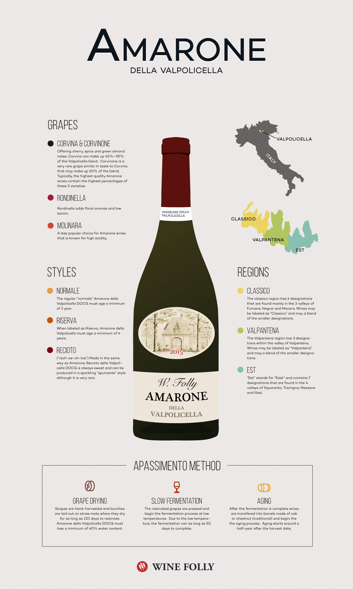 Amarone wine guide by Wine Folly