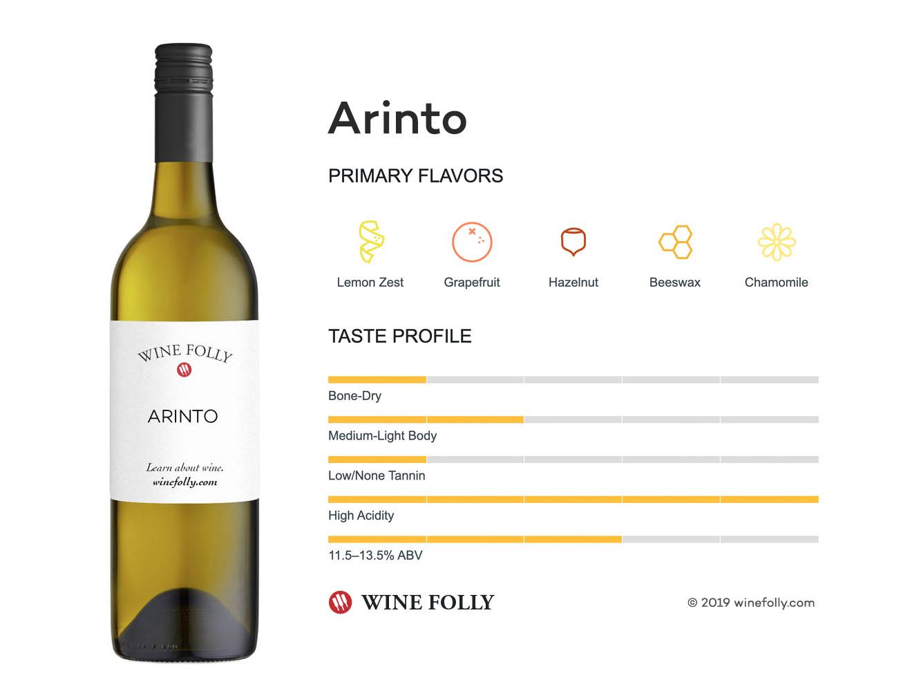 Arinto | Wine Folly