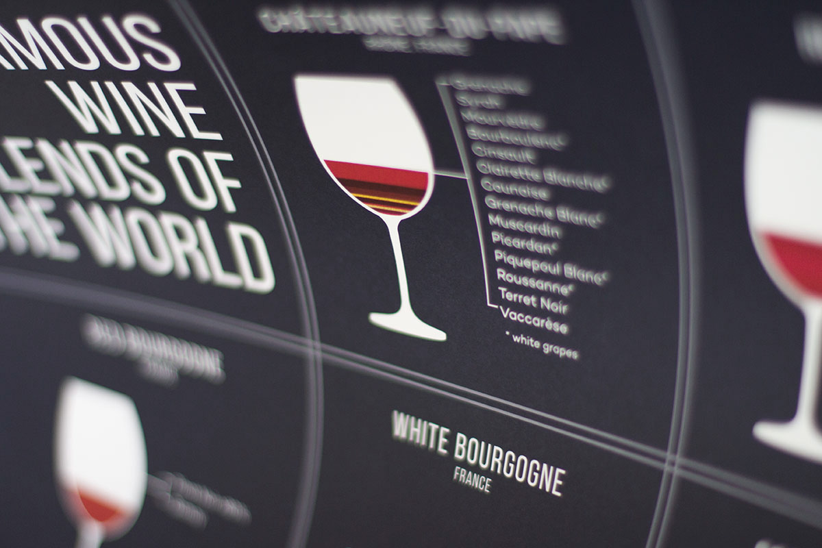 Famous Wines of the World Poster