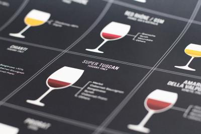 Supertuscan Blend close up - Wine blend poster
