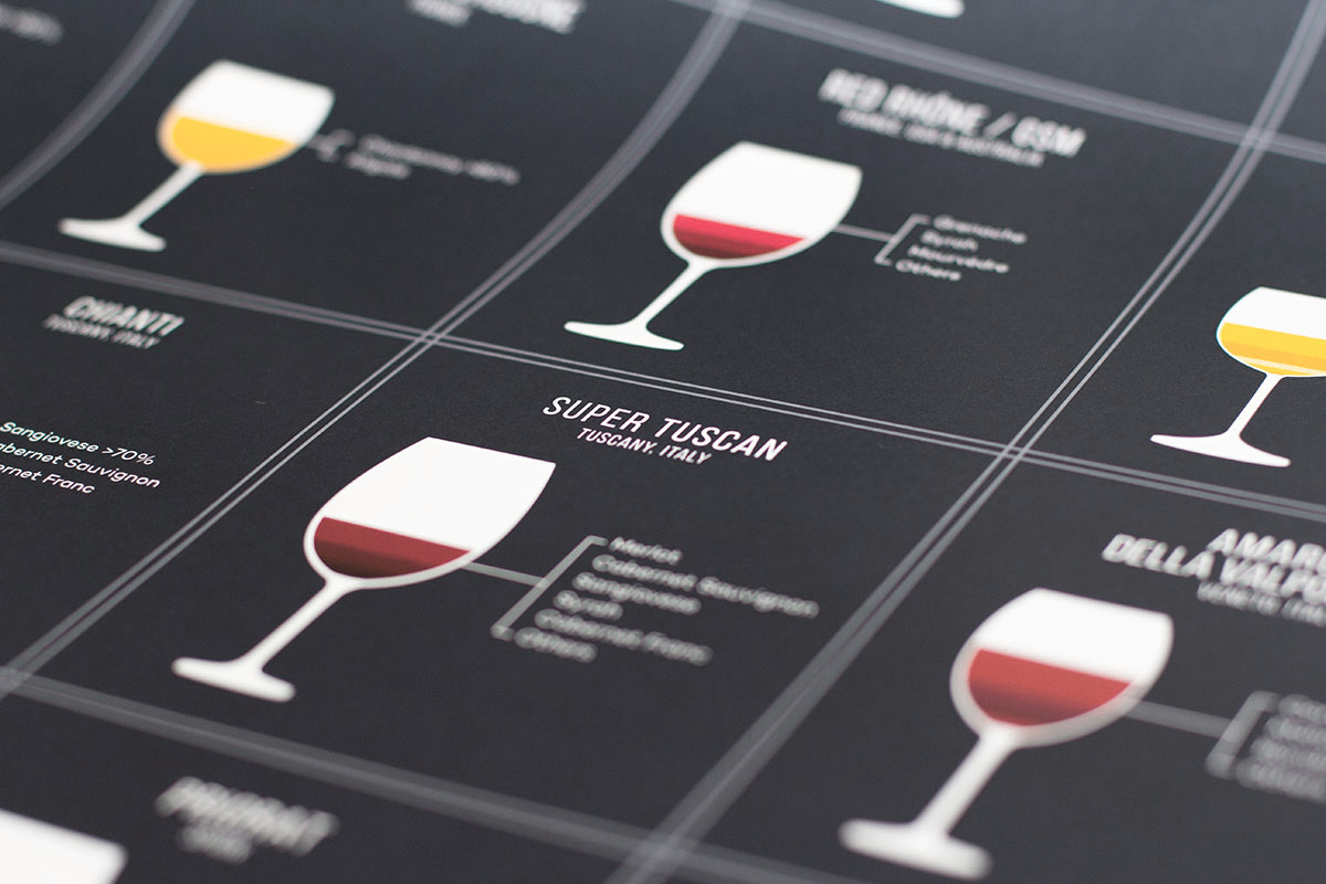 Supertuscan Blend close up - Wine blend poster