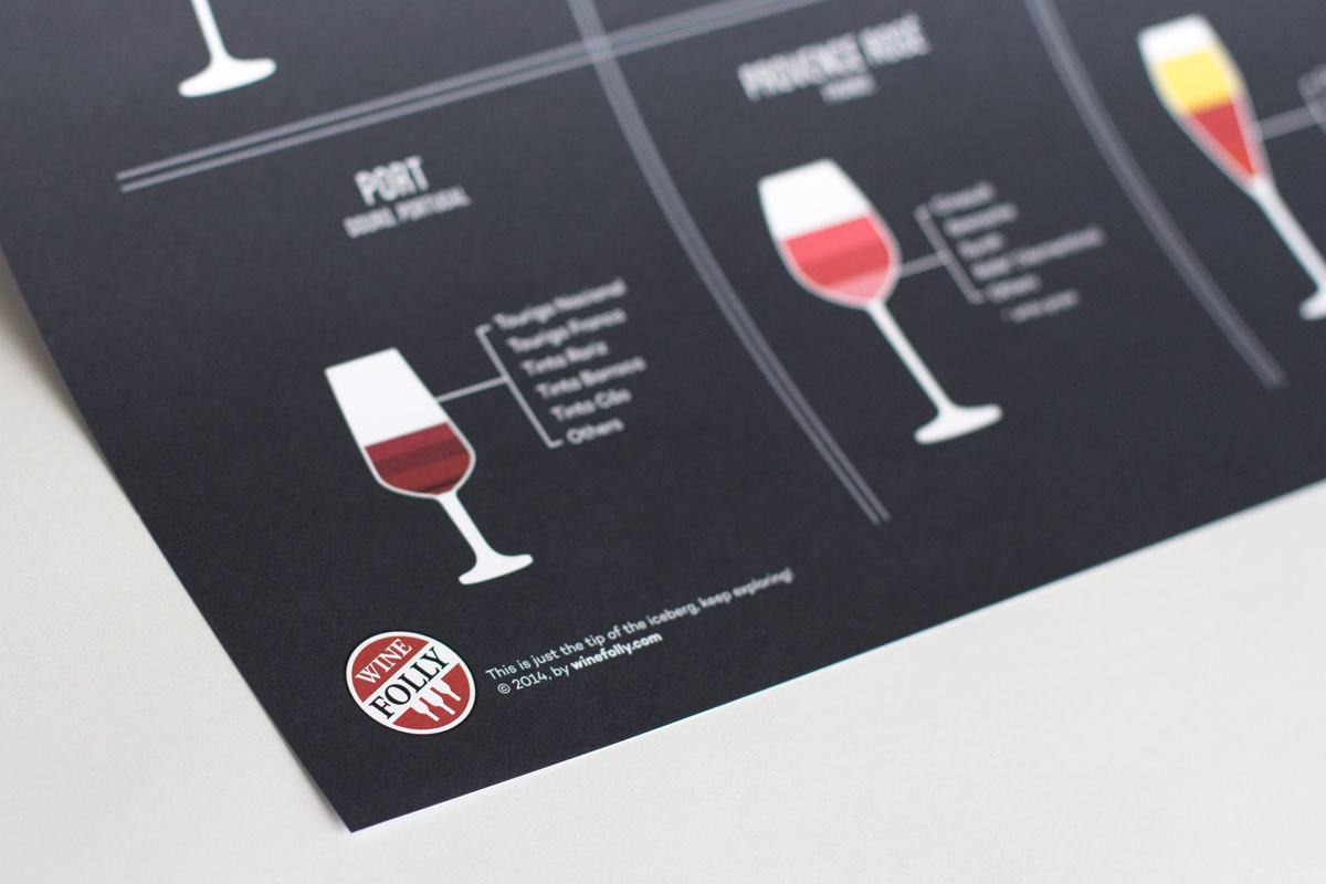 Wine Folly Posters example