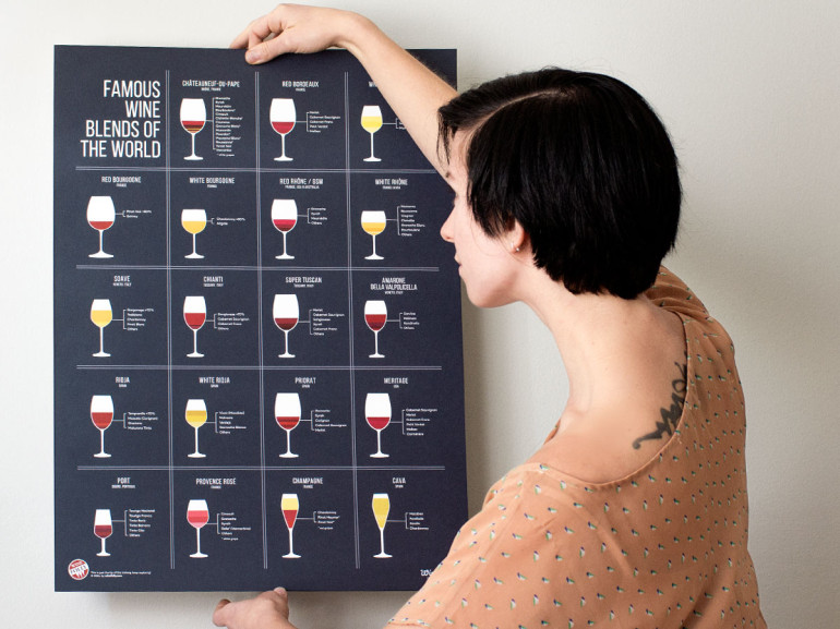Wine Blends Poster