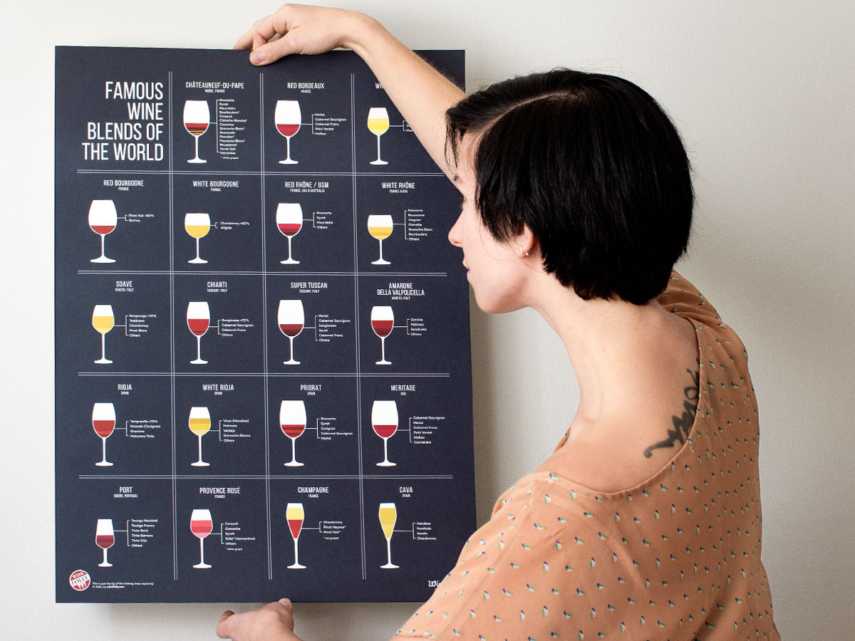 Famous Wine Blends Poster