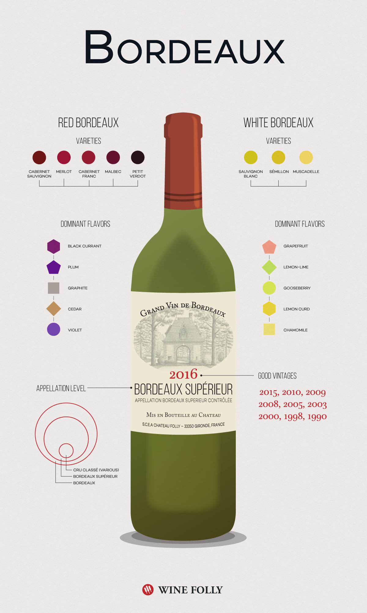 Bordeaux-Wine-Infographic-Wine-Folly