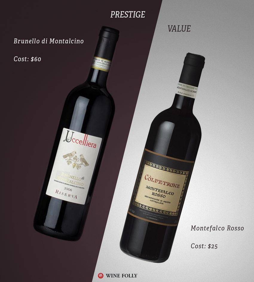 brunello-vs-montefalco-rosso