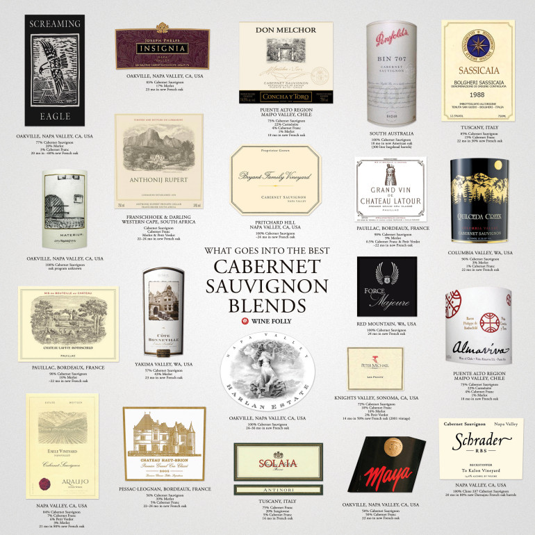 21 cabernet sauvignon wine brand labels that defined the wine