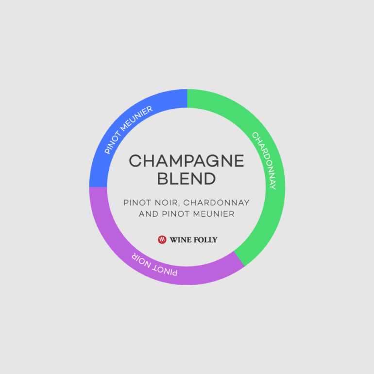 champagne-blend
