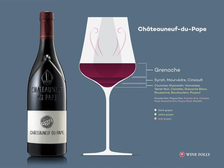 Chateauneuf-du-Pape-wine-folly