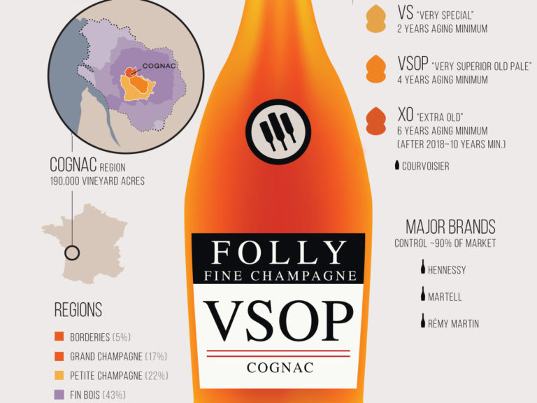 Cognac-Brandy-About-Wine-Folly-Infographic2