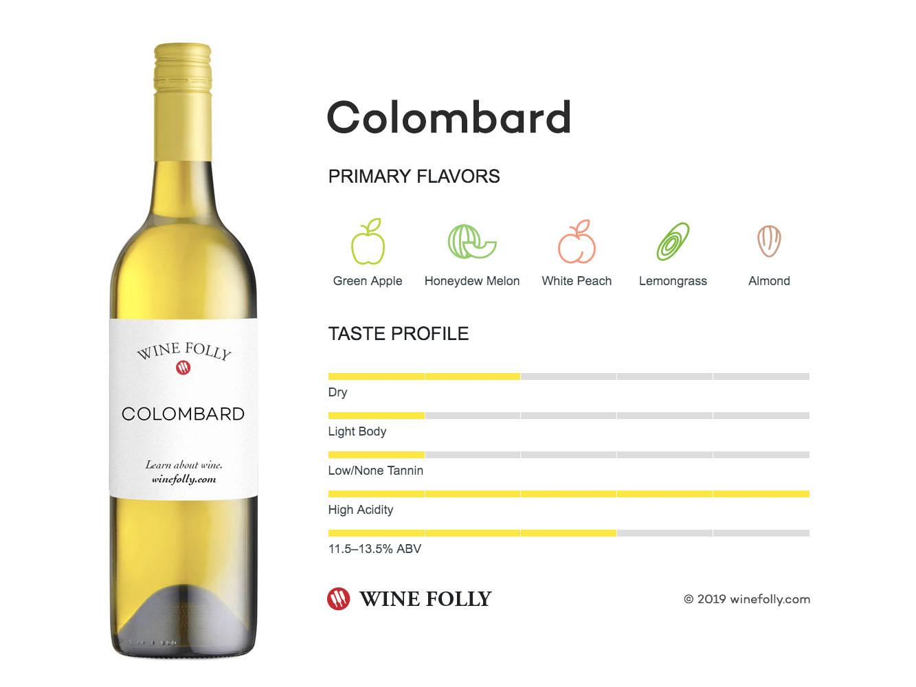 Colombard Wine Grape Information