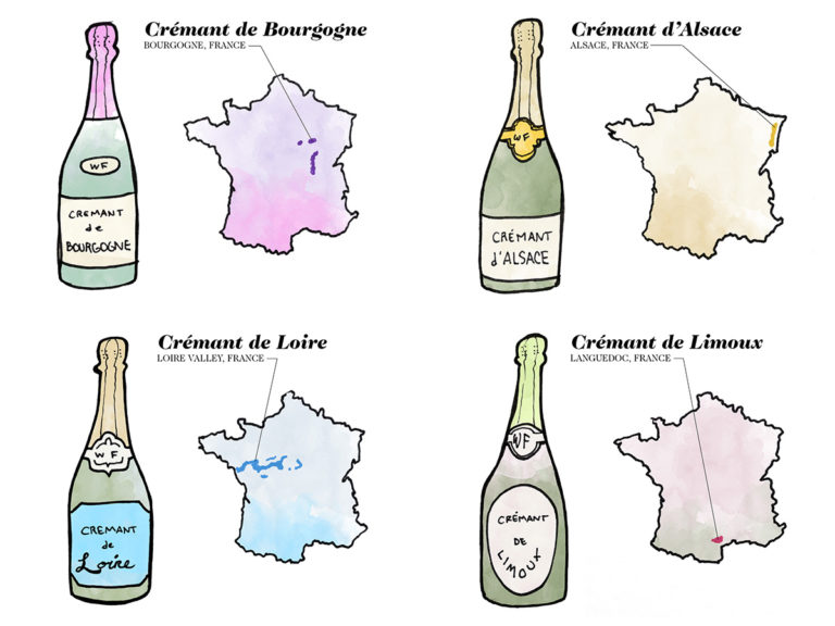The Crémant wines of France illustration wine folly