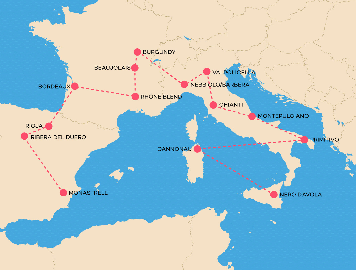 european-red-wines