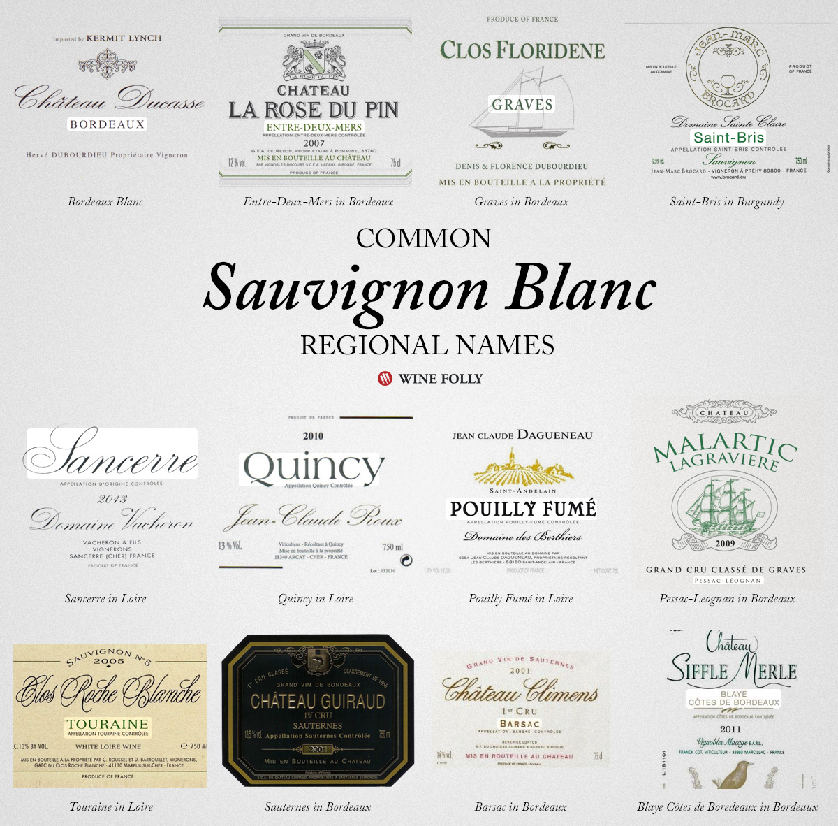 French-Sauvignon-Blanc-Names