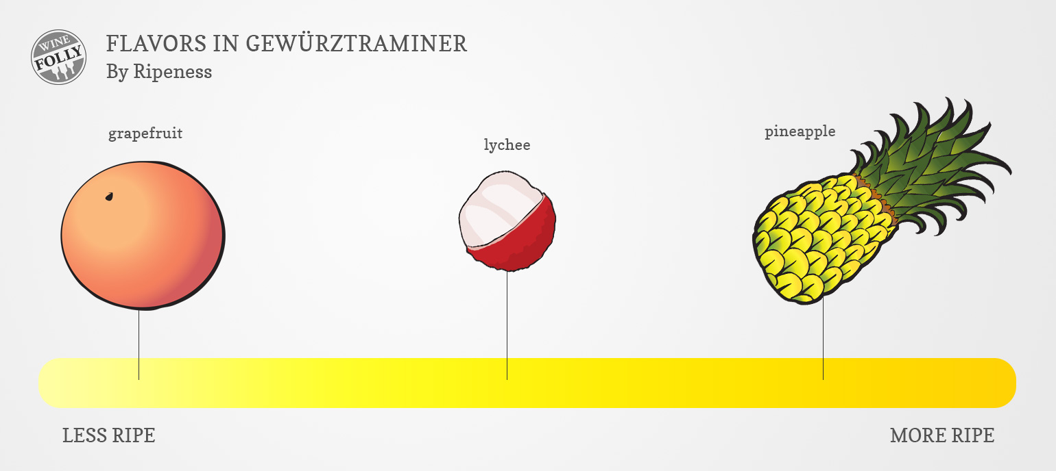 Gewürztraminer wine taste and flavors