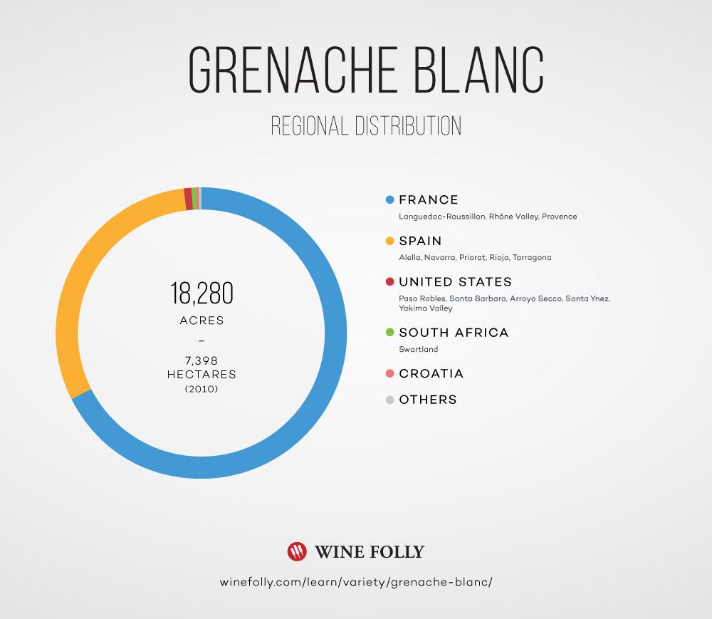 Grenache-Blanc-Regional-Distribution