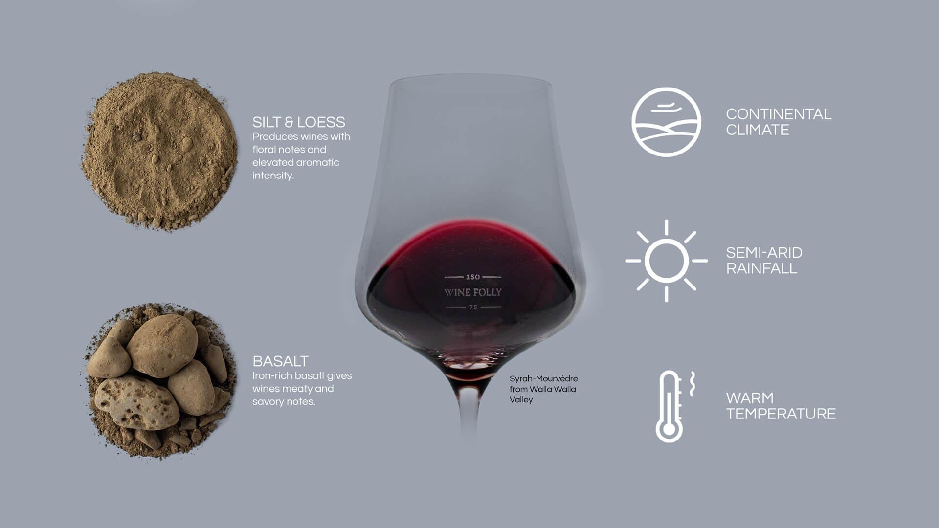 Wine Terroir in Walla Walla Valley - infographic by Wine Folly