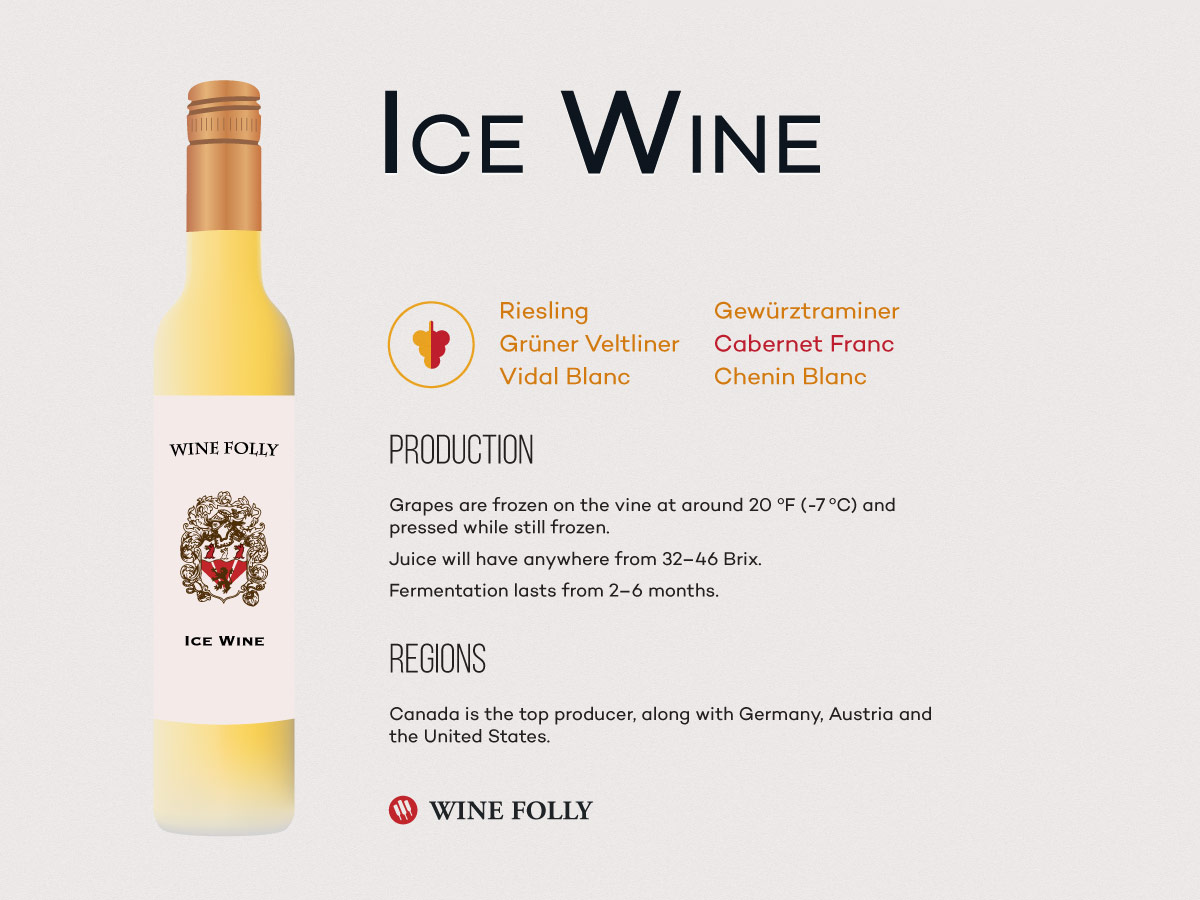 Ice Wine Info Sheet by Wine Folly