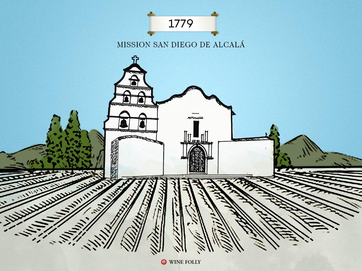 Mission-San-Diego-de-Alcala-US-Wine-History