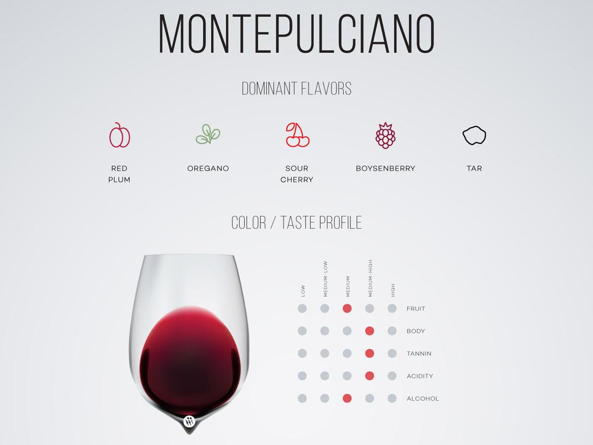 Montepulciano-wine-excerpt