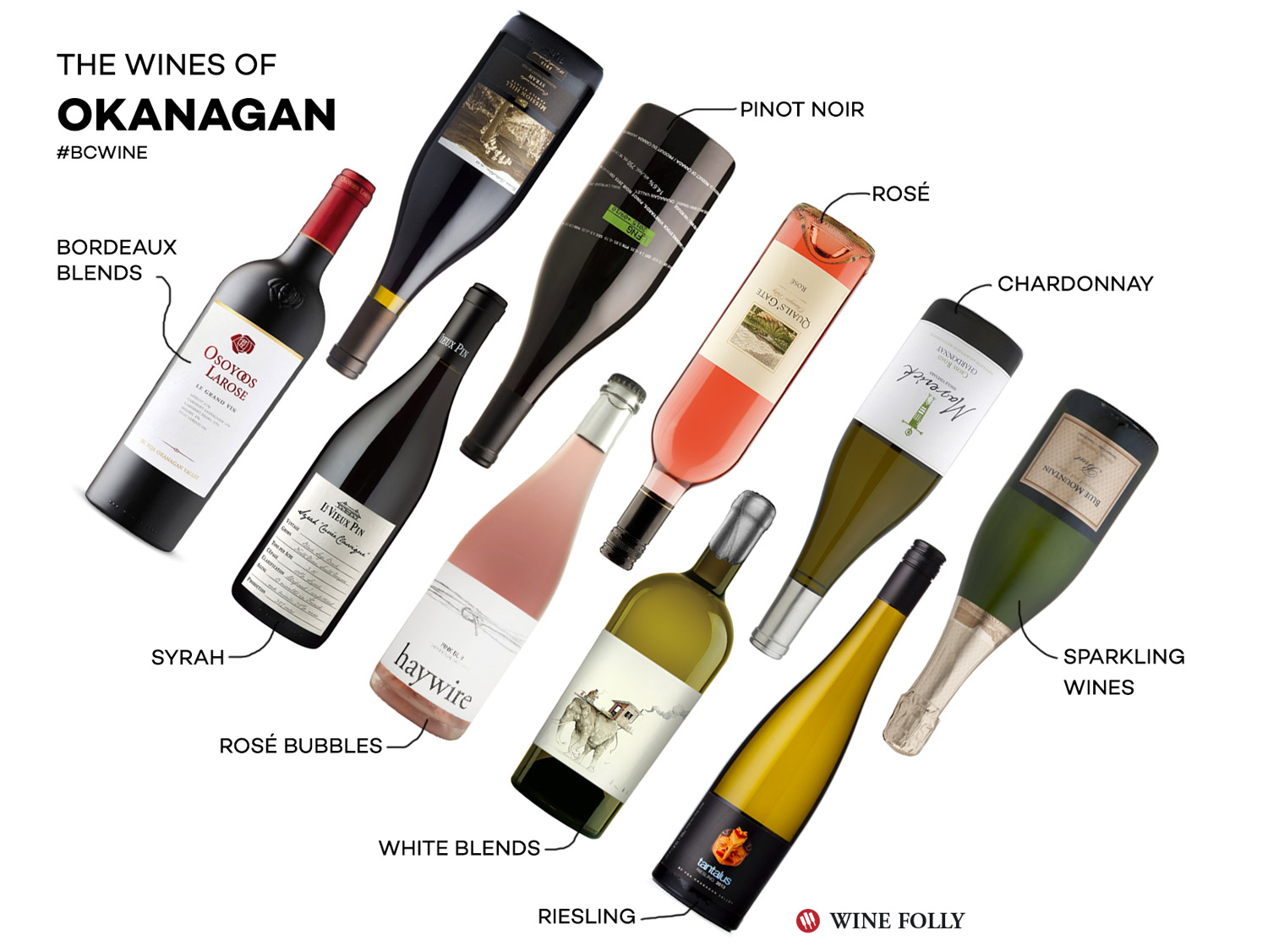 Okanagan British Columbia Wineries wines - what to try - Wine Folly