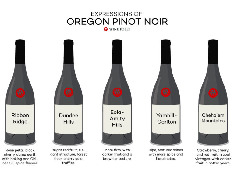 Oregon-Pinot-Noir-Tasting-Notes-excerpt