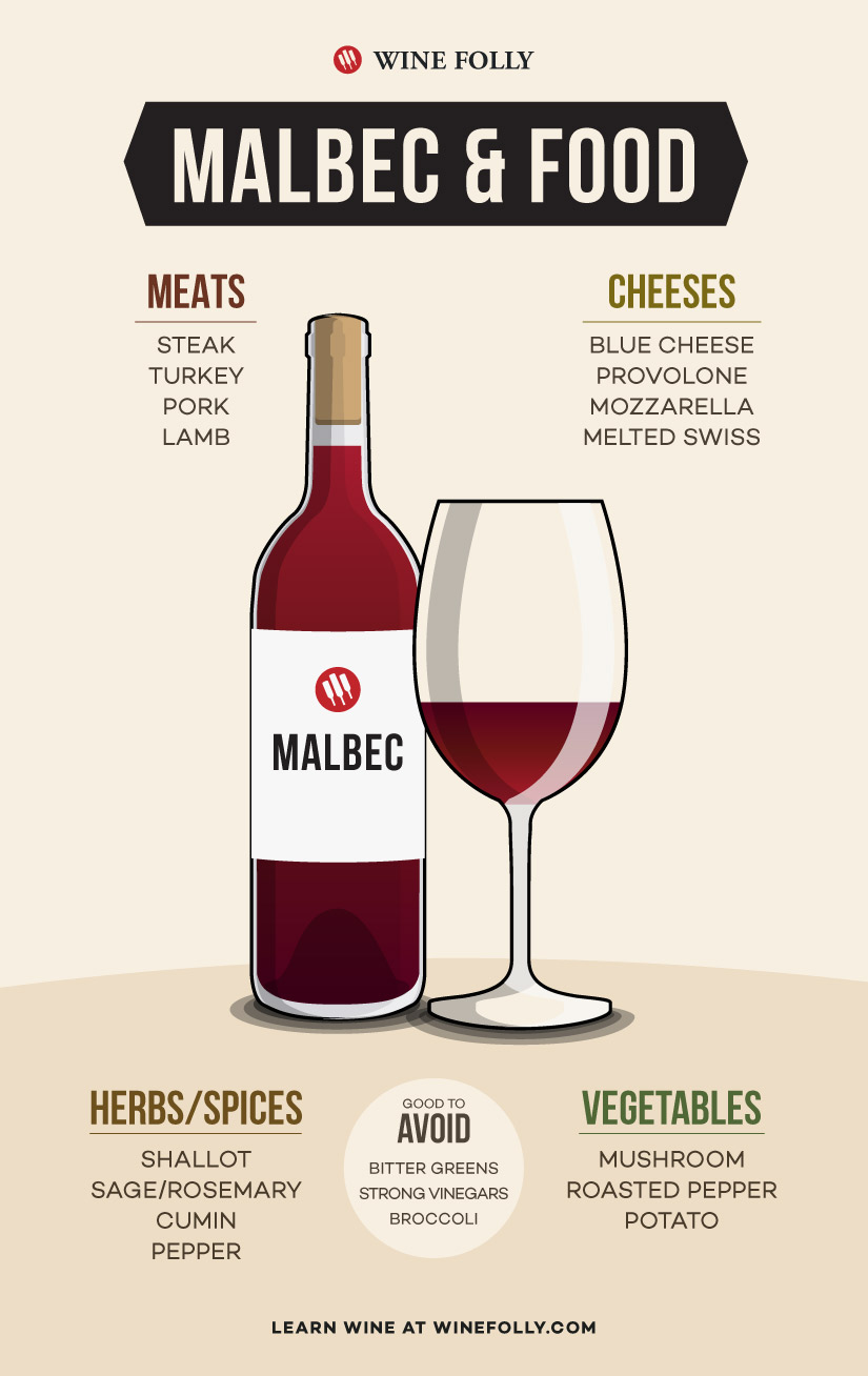 Pairing-Malbec-wine-food-winefolly