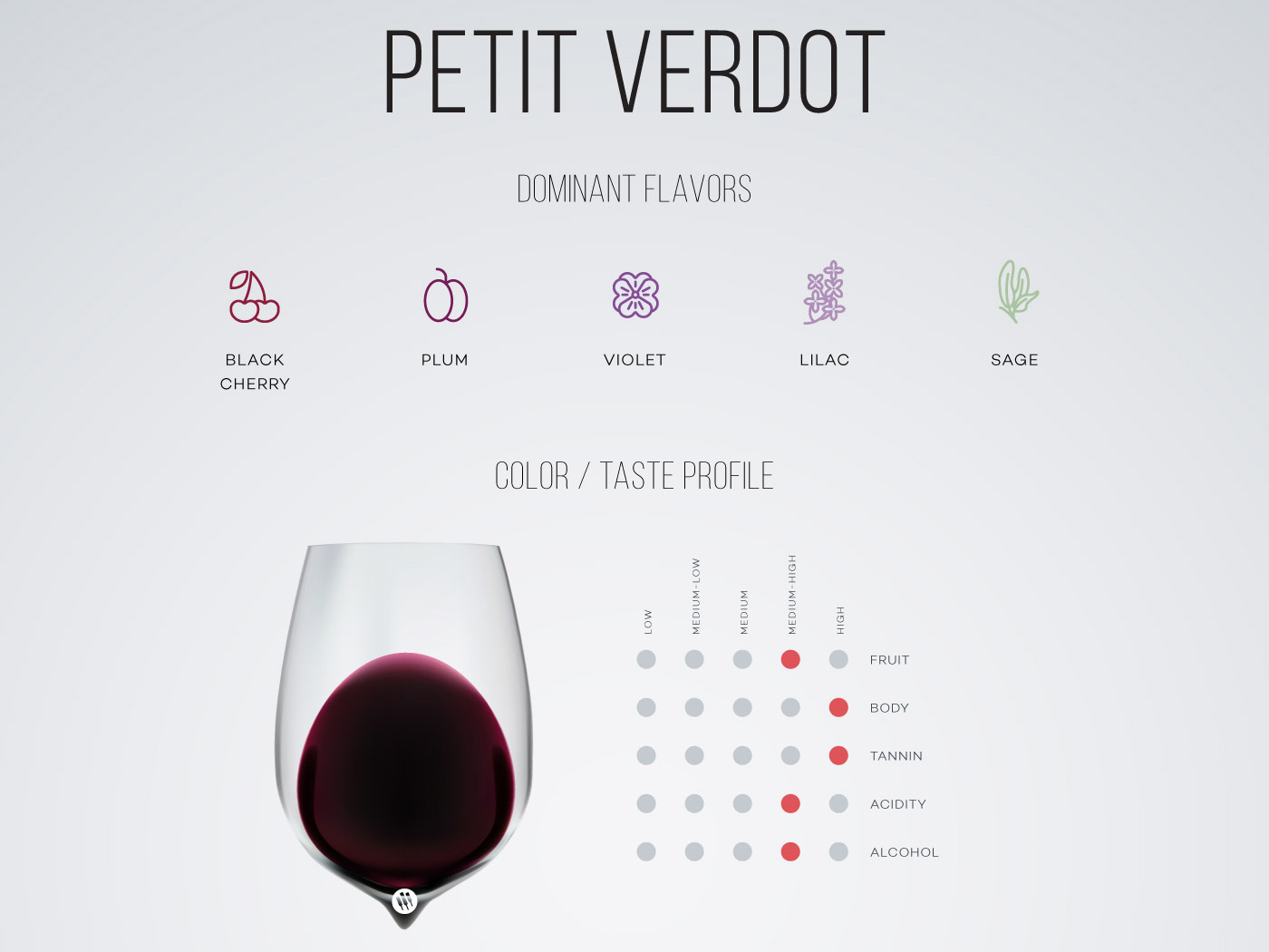 Petit-Verdot-profile-wine-folly-excerpt