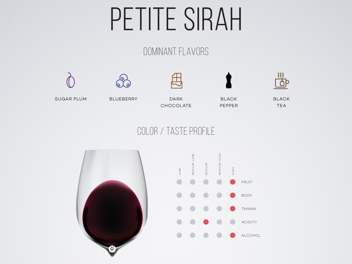 Petite-Sirah-tasting-guide2-by-wine-folly