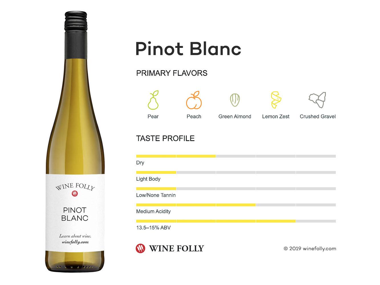Pinot-Blanc