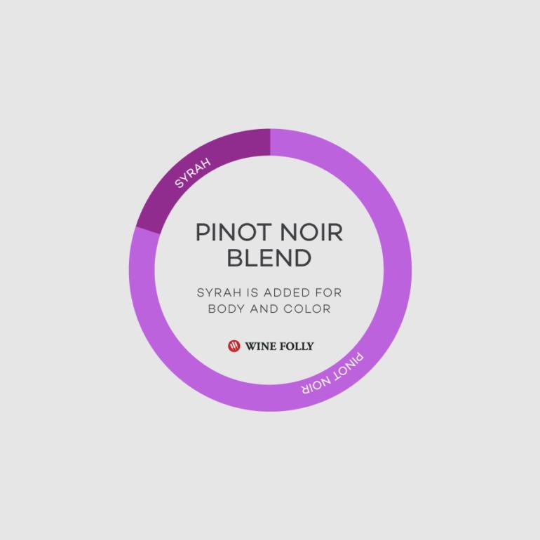 pinot-noir-blend