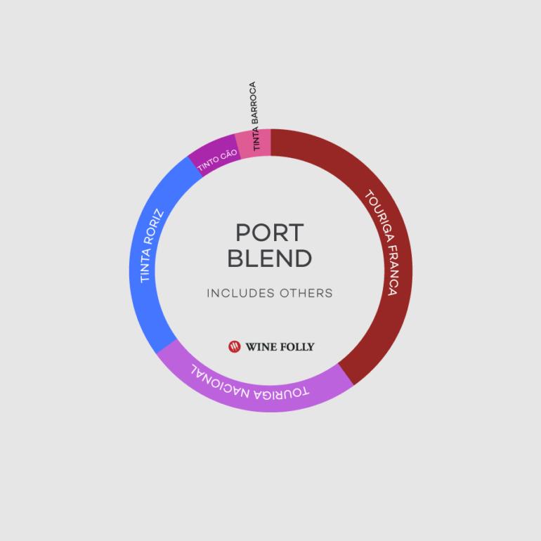 port-wine-blend