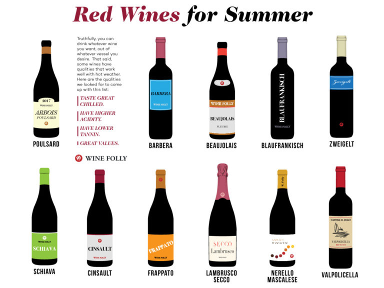 Red Wines for Summer by Wine Folly
