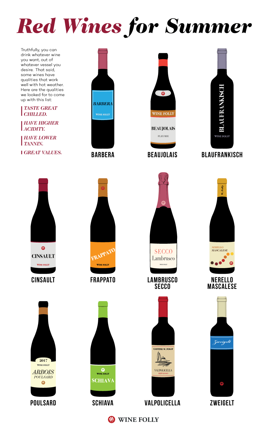 11 Red Wines to Enjoy During Summer by Wine Folly