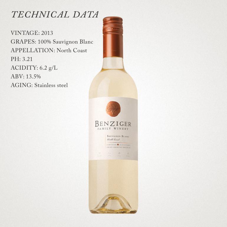 Sauvignon-Blanc-Benzinger-tech-sheet