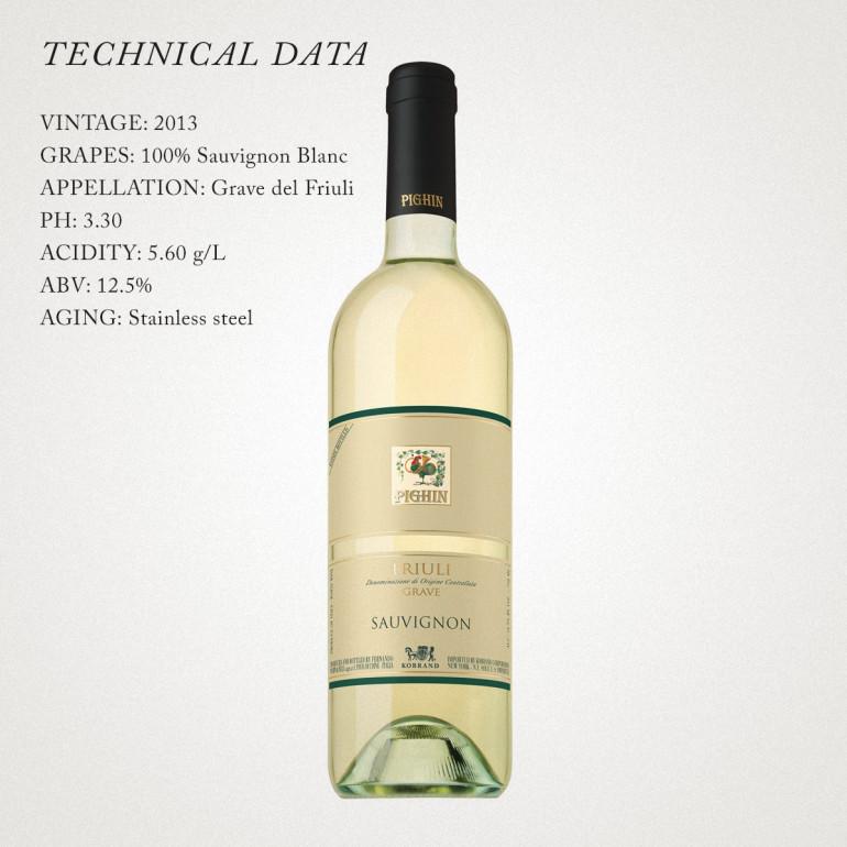 Sauvignon-Blanc-Friuli-tech-sheet