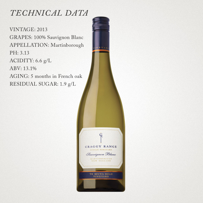 Sauvignon-Blanc-NZ-tech-sheet