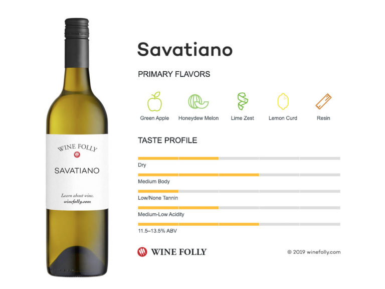 Savatiano