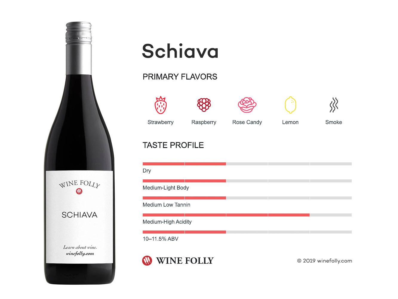 wine folly the master guide pdf