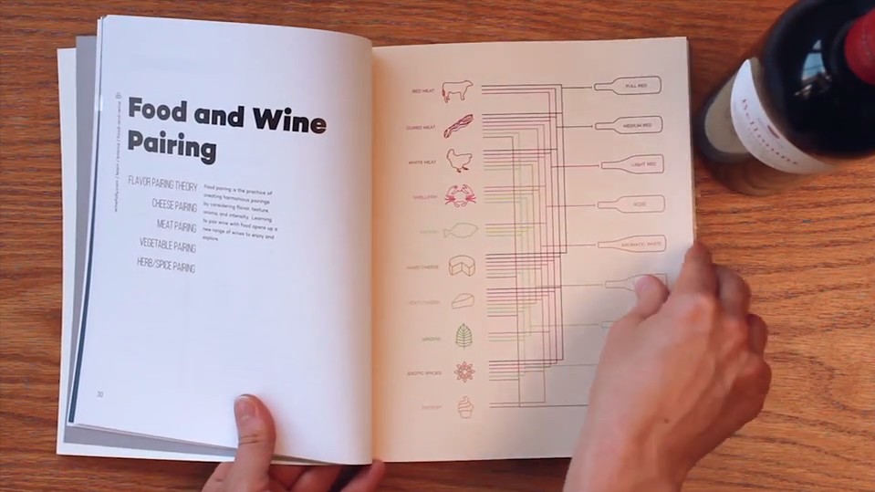Wine Folly Book Trailer 7