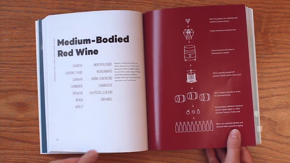 Wine Folly Book Trailer 11