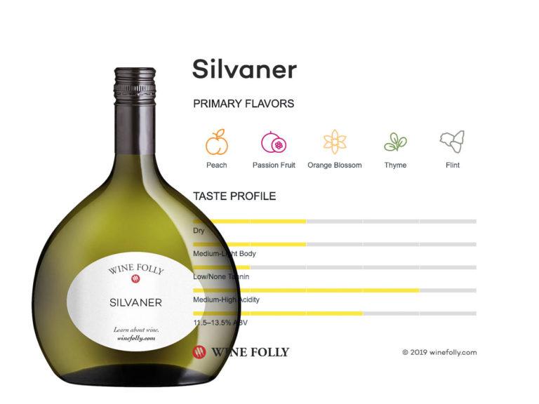 Silvaner